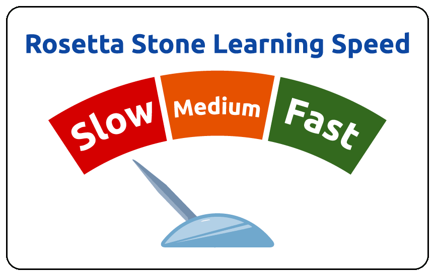 Language Learning rosetta-learning-speed