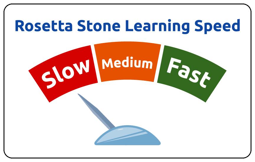 rosetta-stone-speed